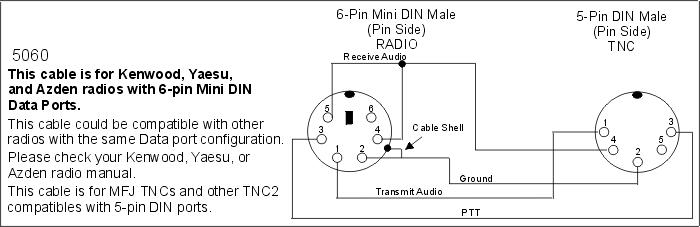 5060 ����� ����������� tnc � ����������� 5 pin din wiring diagram audio at virtualis.co
