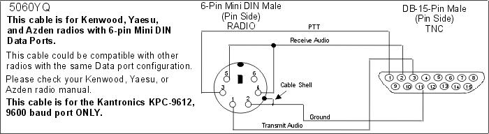 Схемы подключения tnc к трансиверам yaesu ptt wiring- diagram azden, kenwood, and yaesu radios that have the 6 pin, mini din, 1200 and 9600 baud data port interface; kantronics kpc 9612 9600 baud port
