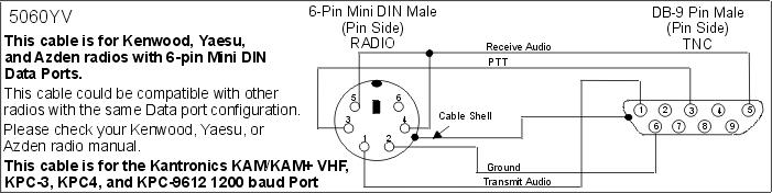 6 pin din wiring diagram security camera wiring diagrams 6 pin din wiring diagram digital