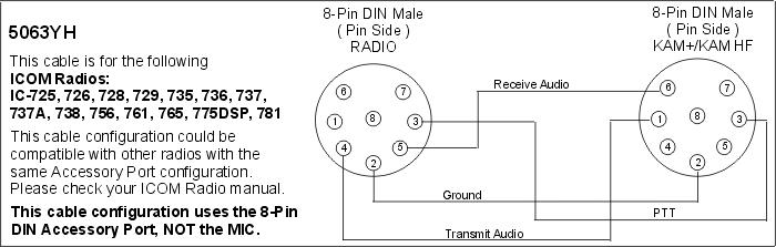 pin din wiring diagram 5 pin din connector do not proceed with a ford wiring schematic tnc rh cqham ru