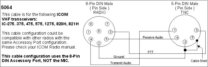 5064 ����� ����������� tnc � ����������� 5 pin din wiring diagram audio at virtualis.co