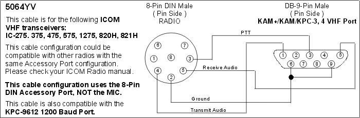 ... 737, 737A, 738, 756, 765, 775DSP, 781, port. (*See notes on drawing). Interface; KAM/KAM+ (VHF port), KPC-3, KPC-2400, and KPC-9612 1200 baud ports.