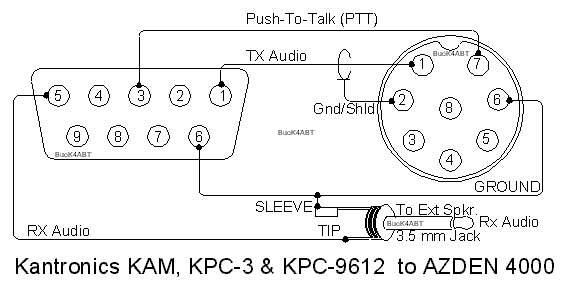 AZDEN 4000 w/8 PIN Mic to Kantronics KAM (VHF port), KPC-3, and KPC-9612 (1200 baud port).