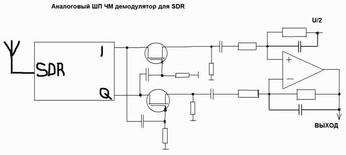 аналоговый ЧМ детектор?