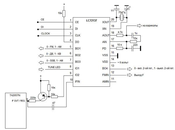 Схема включения lc72131.