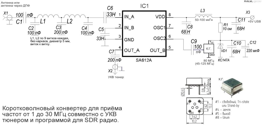 подойдёт 45-125 МГц.