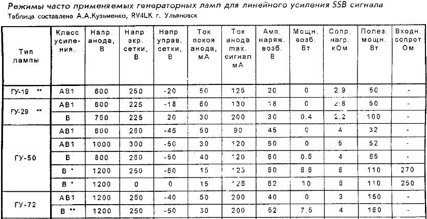 CQHAM.RU Куплю/Продам | РАДИОКОМПОНЕНТЫ