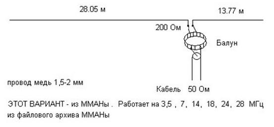 Антенны - rfanat.ru