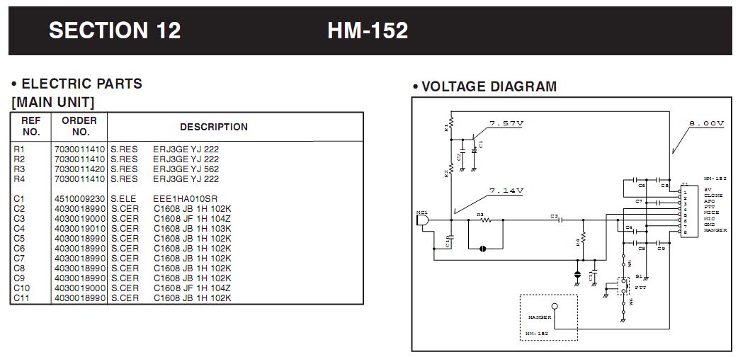 В схеме тангенты HM-152
