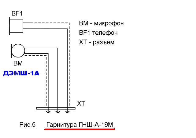 Название: ГНШ-А-19М.