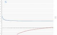 Нажмите на изображение для увеличения.  Название:cap-blue-471-1kV.png Просмотров:137 Размер:20.6 Кб ID:294727