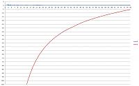 Нажмите на изображение для увеличения.  Название:cap-kso-100pF-500V.png Просмотров:161 Размер:23.3 Кб ID:294732