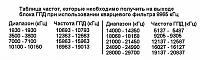 Нажмите на изображение для увеличения.  Название:ГПД.PNG Просмотров:167 Размер:10.8 Кб ID:324338