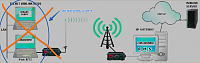 Нажмите на изображение для увеличения.  Название:winlink rms.png Просмотров:543 Размер:190.7 Кб ID:274097