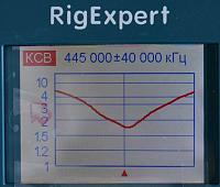 Нажмите на изображение для увеличения.  Название:RigExpert03.jpg Просмотров:658 Размер:35.6 Кб ID:204189