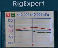 Нажмите на изображение для увеличения.  Название:RigExpert04.jpg Просмотров:625 Размер:32.2 Кб ID:204190