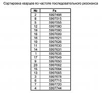Нажмите на изображение для увеличения.  Название:Кварц MBC 6МГц_2.jpg Просмотров:1183 Размер:521.3 Кб ID:200089