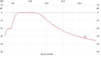 Нажмите на изображение для увеличения.  Название:6.0-12.5.png Просмотров:176 Размер:8.4 Кб ID:319550
