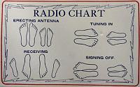Нажмите на изображение для увеличения.  Название:radio-chart.jpg Просмотров:173 Размер:29.3 Кб ID:345843