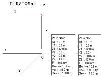 Нажмите на изображение для увеличения.  Название:Г - диполь.jpg Просмотров:16 Размер:33.0 Кб ID:320512