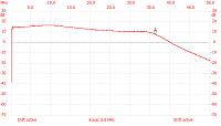 Нажмите на изображение для увеличения.  Название:aml30_graf.png Просмотров:103 Размер:9.0 Кб ID:319983