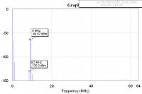 Нажмите на изображение для увеличения.  Название:Ladder Att IM3_9V.png Просмотров:581 Размер:20.4 Кб ID:262761