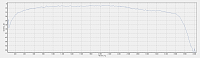 Нажмите на изображение для увеличения.  Название:АЧХ 6кГц ПЧ - 3600 Гц ФОС.PNG Просмотров:358 Размер:24.6 Кб ID:181590