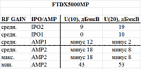 Нажмите на изображение для увеличения.  Название:Sens_FTDX5000MP.png Просмотров:362 Размер:11.2 Кб ID:181594