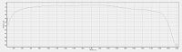 Нажмите на изображение для увеличения.  Название:АЧХ 6кГц ПЧ - 3600 Гц ФОС.PNG Просмотров:534 Размер:24.6 Кб ID:181590