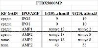 Нажмите на изображение для увеличения.  Название:Sens_FTDX5000MP.png Просмотров:543 Размер:11.2 Кб ID:181594
