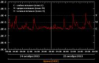 Нажмите на изображение для увеличения.  Название:sol.PNG Просмотров:484 Размер:18.9 Кб ID:154468