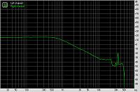 Нажмите на изображение для увеличения.  Название:DCRX68 LPF Spectrum.png Просмотров:200 Размер:4.3 Кб ID:311285