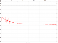 Нажмите на изображение для увеличения.  Название:directivity-100kHz-5MHz.png Просмотров:230 Размер:14.5 Кб ID:304360
