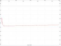Нажмите на изображение для увеличения.  Название:directivity-100kHz-80MHz.png Просмотров:243 Размер:11.1 Кб ID:304361