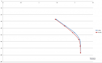 Нажмите на изображение для увеличения.  Название:AD8318-power-vs-output-2.png Просмотров:424 Размер:17.2 Кб ID:286962