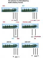 Нажмите на изображение для увеличения.  Название:connectors.jpg Просмотров:106 Размер:47.9 Кб ID:324890