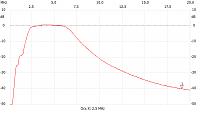 Нажмите на изображение для увеличения.  Название:2.5-6.0.png Просмотров:184 Размер:8.9 Кб ID:319549