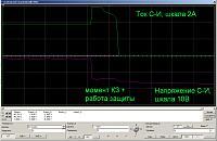 Нажмите на изображение для увеличения.  Название:параметры Q2 при КЗ.jpg Просмотров:151 Размер:347.8 Кб ID:322303