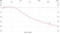 Нажмите на изображение для увеличения.  Название:0-2.5.png Просмотров:780 Размер:8.3 Кб ID:319548
