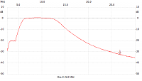 Нажмите на изображение для увеличения.  Название:6.0-12.5.png Просмотров:656 Размер:8.4 Кб ID:319550