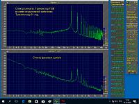Нажмите на изображение для увеличения.  Название:П3В транзистор индуктивная пояснения.png Просмотров:111 Размер:225.1 Кб ID:344007