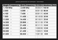 Нажмите на изображение для увеличения.  Название:FT891 ACC.png Просмотров:732 Размер:183.8 Кб ID:294435