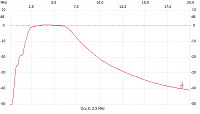 Нажмите на изображение для увеличения.  Название:2.5-6.0.png Просмотров:454 Размер:8.9 Кб ID:319549
