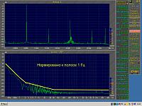 Нажмите на изображение для увеличения.  Название:10 кГц  нормировано к полосе 1Гц.png Просмотров:36 Размер:154.9 Кб ID:321530