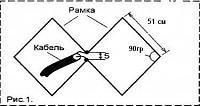 Нажмите на изображение для увеличения.  Название:Harchenko_145_MHz.JPG Просмотров:477 Размер:13.2 Кб ID:145735