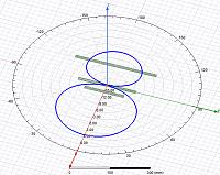 Нажмите на изображение для увеличения.  Название:Geo1.png Просмотров:14 Размер:97.1 Кб ID:363827