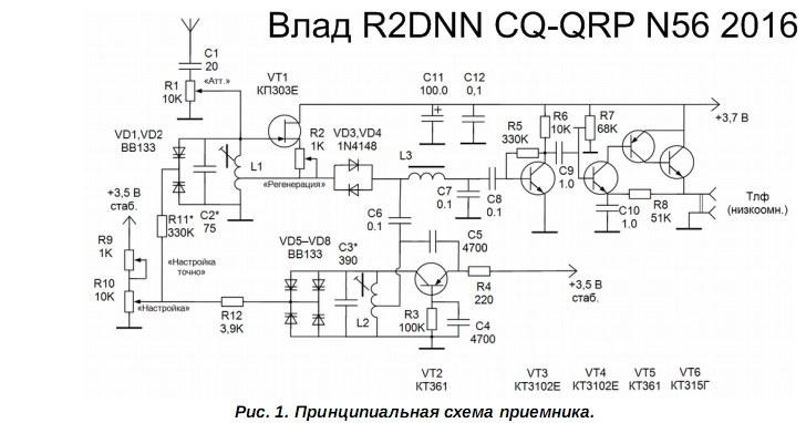 Название: R2DNN.jpg Просмотров: 518  Размер: 56.0 Кб
