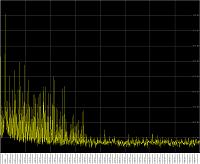 Нажмите на изображение для увеличения.  Название:SA-TX-01905kHz-pwr4.png Просмотров:1039 Размер:66.6 Кб ID:258004