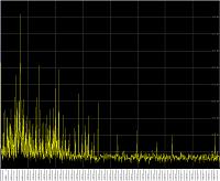 Нажмите на изображение для увеличения.  Название:SA-TX-07105kHz-pwr4.png Просмотров:937 Размер:67.9 Кб ID:258007
