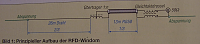 Нажмите на изображение для увеличения.  Название:sity windom_1.png Просмотров:172 Размер:446.6 Кб ID:325503